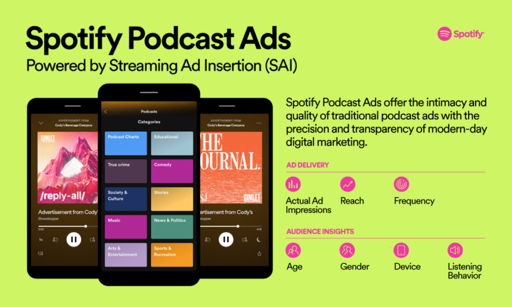 Spotify Unveils Streaming Ad Insertion Tool