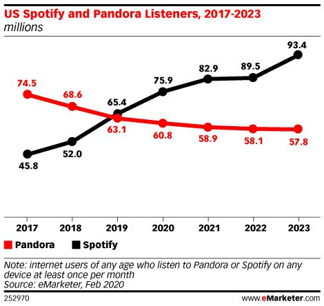 blog 33021 6 - Smart Speaker Growth and 2021 Audio Trends